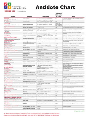 NNEPC Antidote Chart Thumbnail
